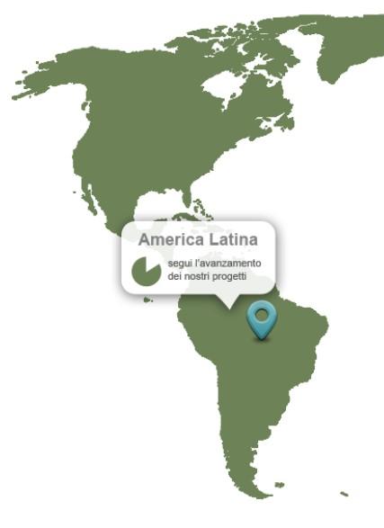 Apurimac - Progetti in America Latina