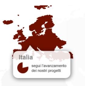 Apurimac - Progetti in Italia
