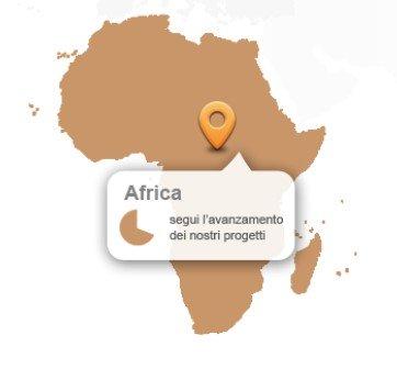 Apurimac - Progetti in Africa
